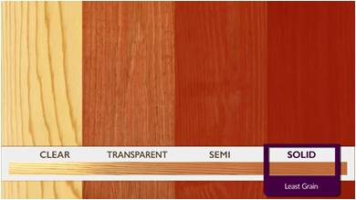 Semi Transpa Deck Stain Adds Medium Color And Shows Wood Grain Solid The Most Least